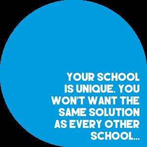 Your school is unique